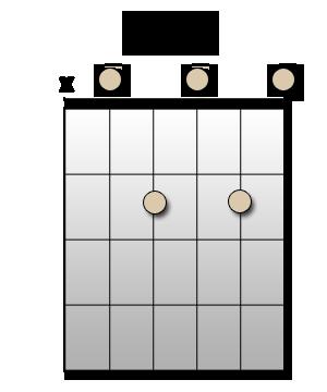 Chord A7 - Accord LA septième