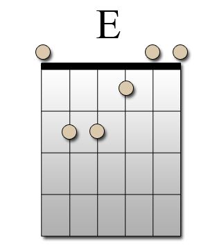 Chord E - Accord MI majeur