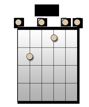 Chord E7 - Accord MI septième