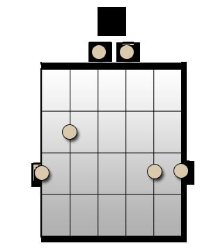Chord G - Accord SOL majeur
