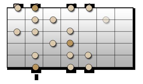 gamme-mineure-harmonique