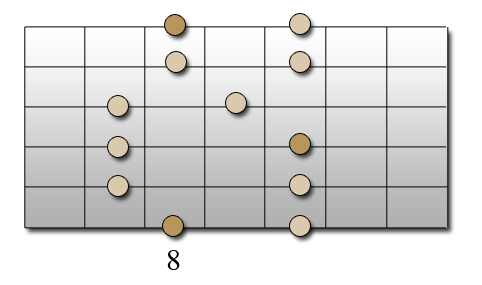 DOM-pentatonique -01