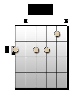 Accords à 4 sons