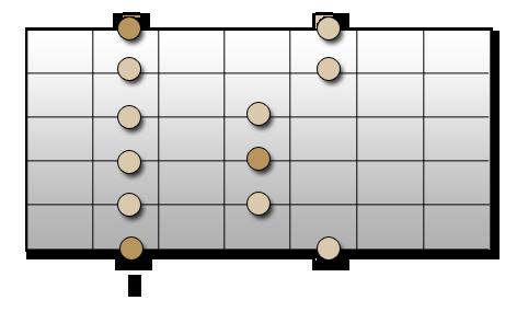 la-mineur-pentatonique