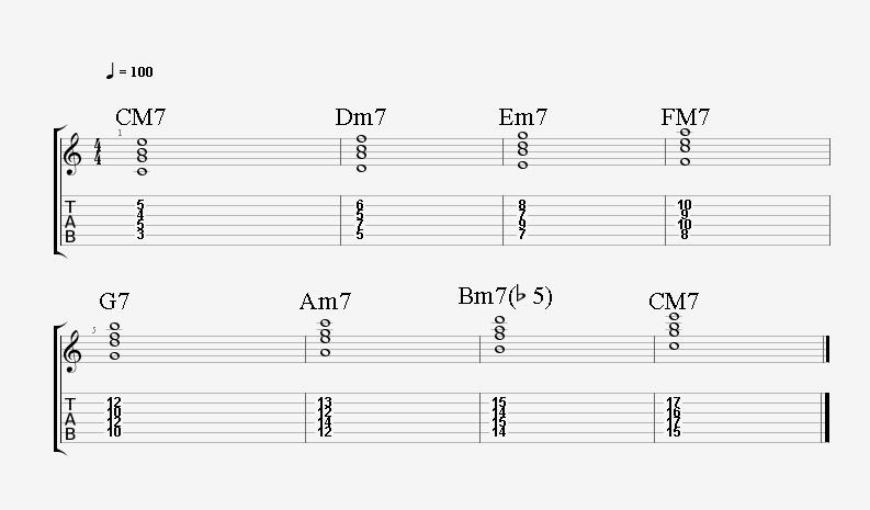 Harmonisation-DO-majeur