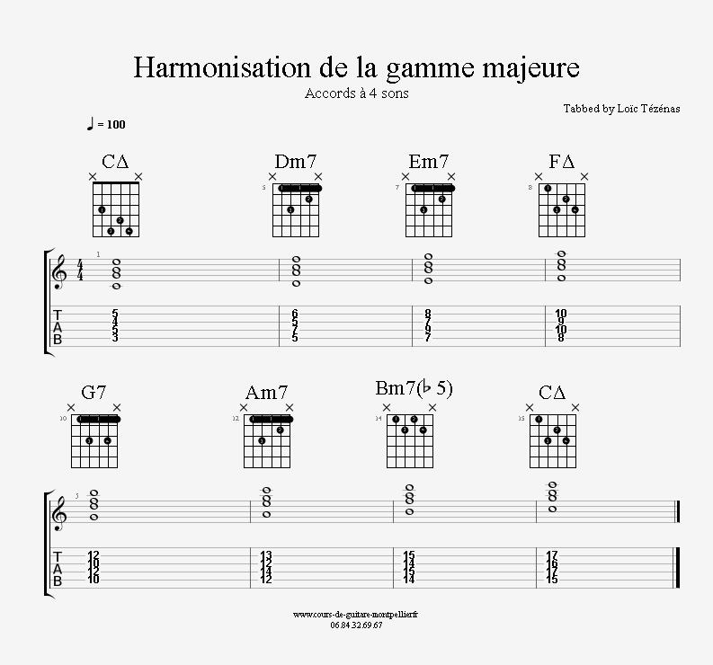 harmonisation de la gamme majeure cours de guitare montpellier. Black Bedroom Furniture Sets. Home Design Ideas