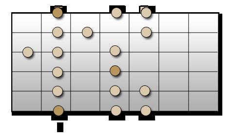 SI-mineur-Position-01