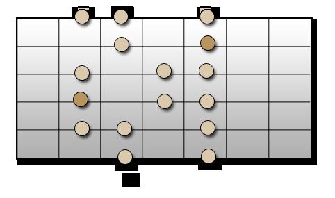 SI-mineur-Position-02