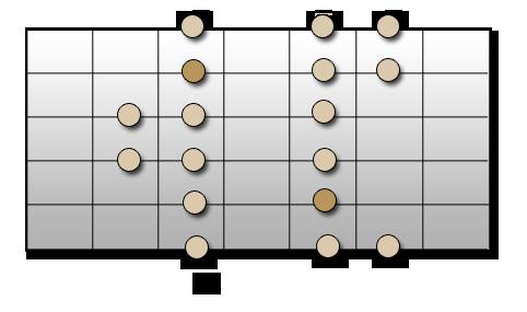 SI-mineur-Position-03