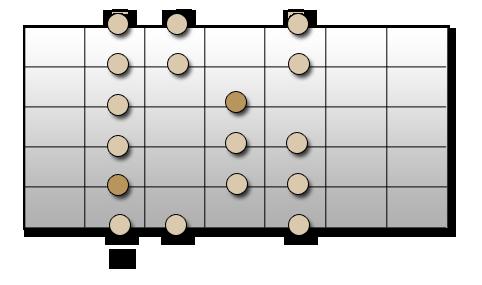 SI-mineur-Position-04