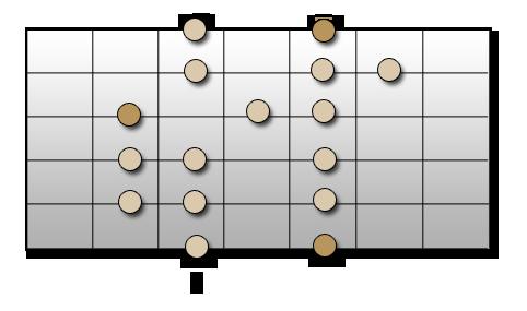 SI-mineur-Position-05