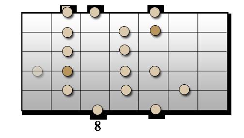 la-mineur-melodique-2