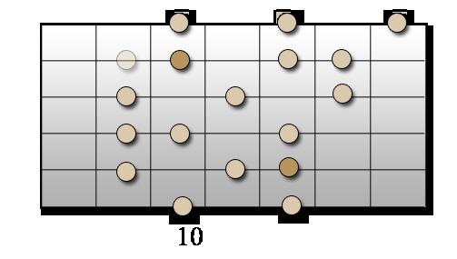 la-mineur-melodique-3
