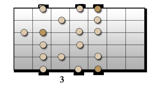la-mineur-melodique-5