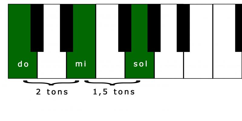 Une image contenant dessin  Description générée automatiquement