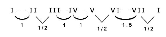 Une image contenant objet, horloge  Description générée automatiquement